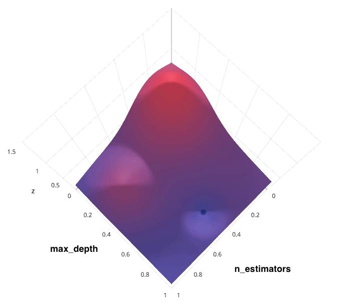 hyperparameter_space