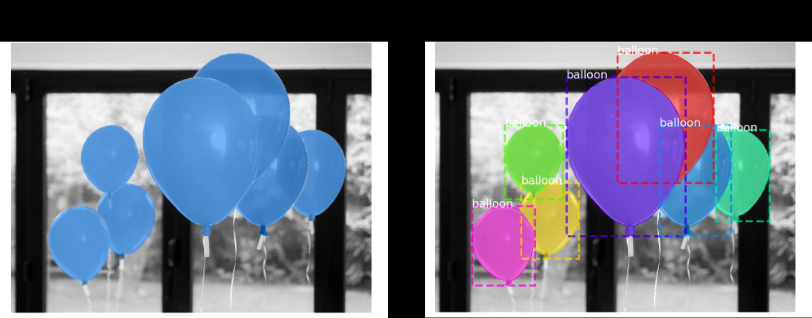 Evaluating image segmentation models