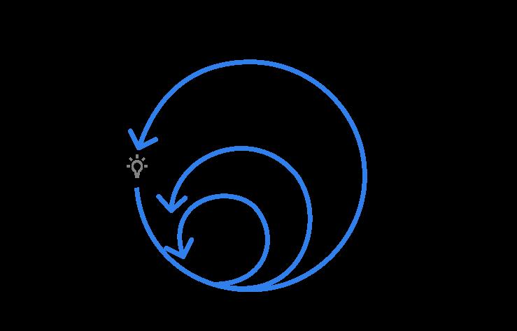 ml-development-cycle